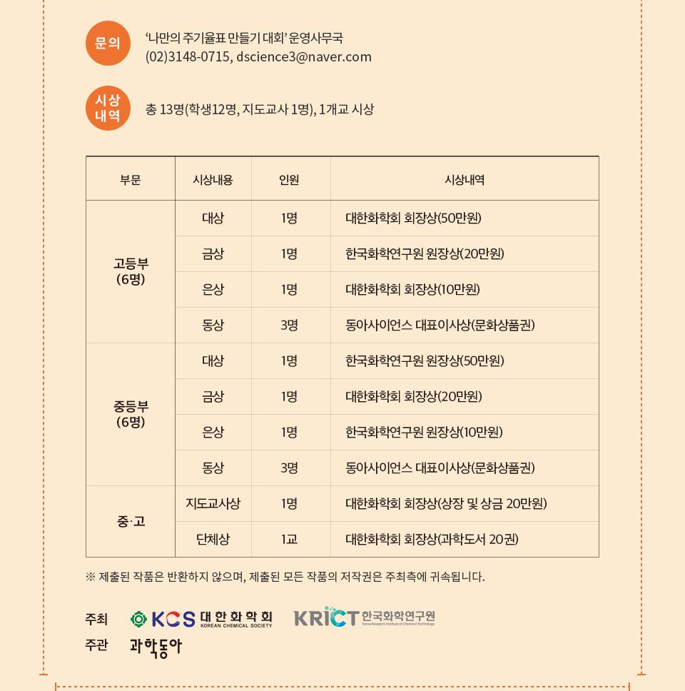 문의 - 나만의 주기율표 만들기 대회 운영사무국 (02)3148-0715, dscience3@naver.com