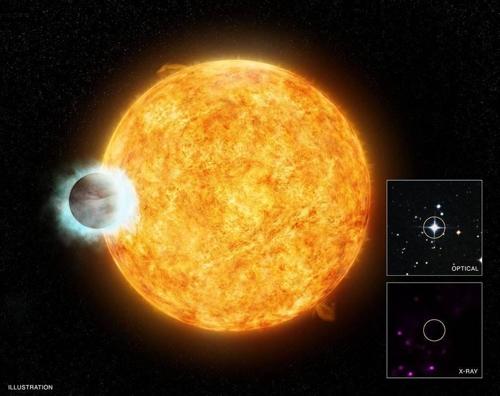별에 바짝 붙어 궤도를 도는 '뜨거운 목성' WASP-18b 상상도
