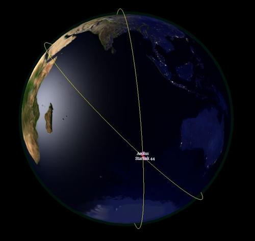 아이올로스와 스타링크44 위성이 충돌할뻔한 위치