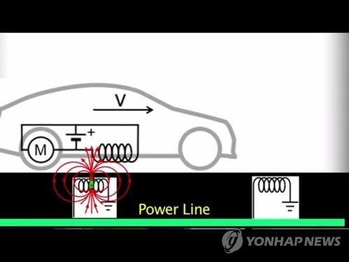 전기차 무선충전 도로 개념