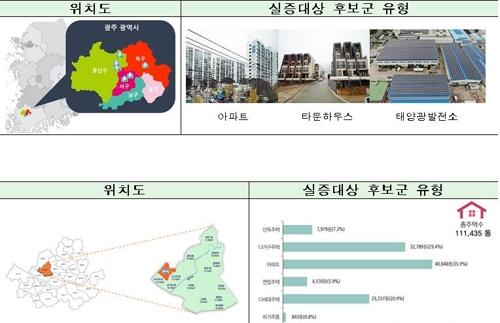 광주와 서울의 스마트그리드 실증 단지