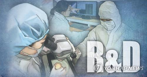 연구개발(R&D) 사업 (PG)