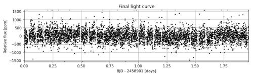 키옵스가 시험가동 중 포착한 HD 88111 광도 변화