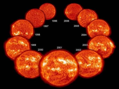 태양 활동 23주기 태양 연도별 비교