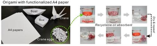 셀룰로스 막 종이접기(왼쪽)와 학알을 접어 물-기름 분리실험을 한 모습