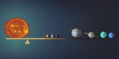 태양계의 무게중심