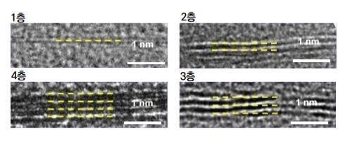 4층 짜리 그래핀의 전자현미경 사진