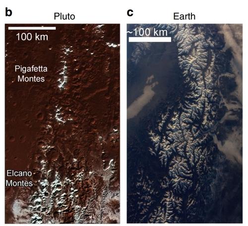 명왕성 적도 부근 크툴루 지역 산맥과 알프스 산맥(오른쪽) 비교