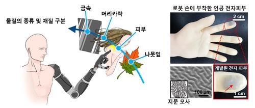 인공 전자 피부 구조