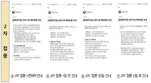 '국민비서' 코로나19백신 2차 접종 안내 서비스 화면(토스)