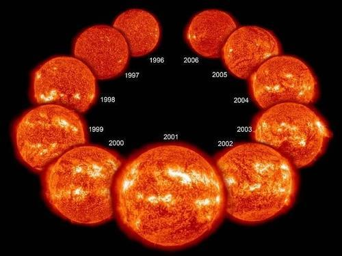 태양활동 23주기 연도별 변화