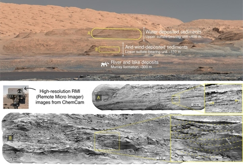 큐리오시티가 쳄캠으로 분석한 지층