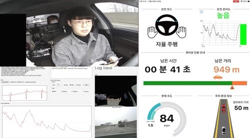 자율주행차 제어권 안전 전환 가이드라인 기술