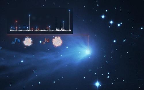 혜성 'C/2016 R2' 대기서 포착된 철과 니켈 원소의 분광적 특성