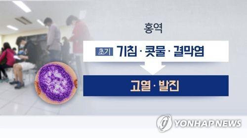홍역 증상(CG)