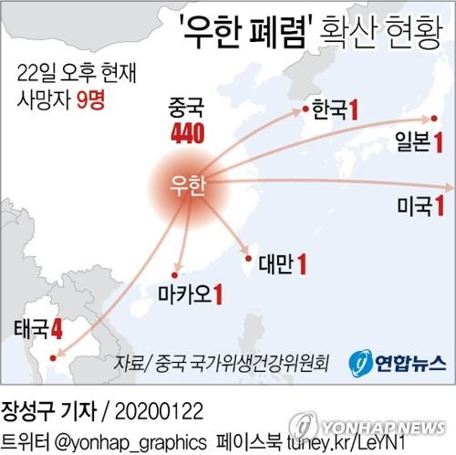 [그래픽] 우한 폐렴 확산 현황