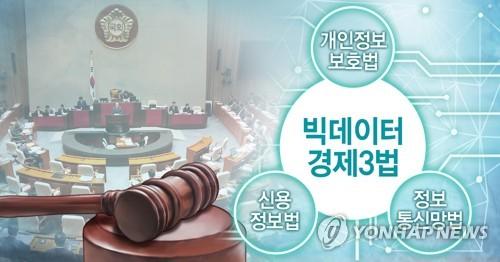 '빅데이터 경제3법' 국회 처리 (PG)