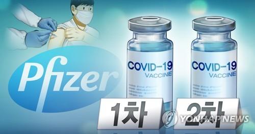 화이자 코로나19 백신 1차, 2차 2회 접종 (PG)