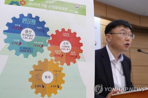 통계청 '5월 생산·투자 감소, 소비는 증가'